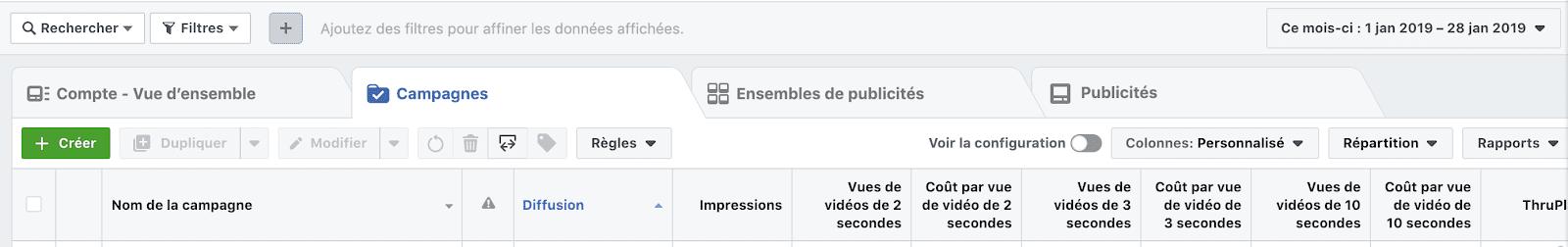 dashboard gestionnaire de publicité facebook