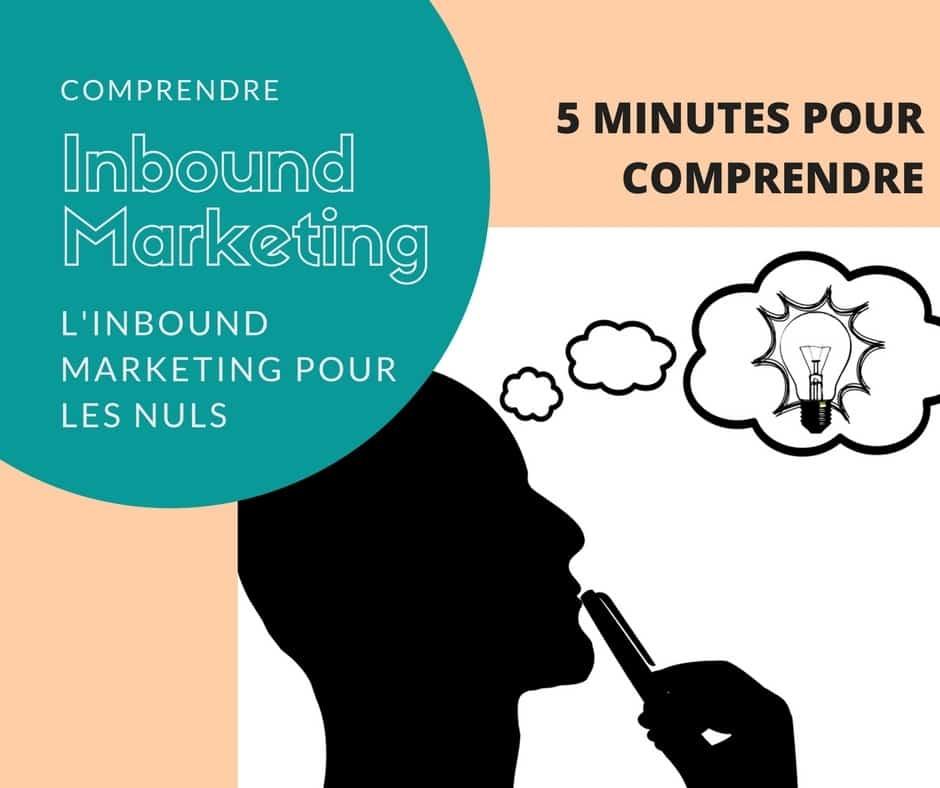 Inbound marketing pour les nuls : 5 minutes pour comprendre