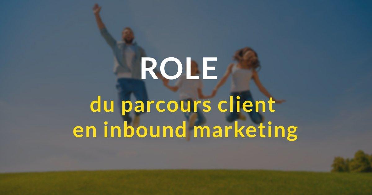 Le rôle du parcours client en inbound marketing