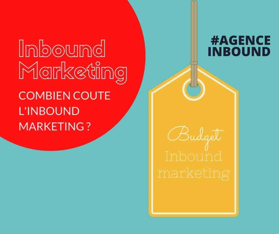 Quel est le budget d'une stratégie Inbound Marketing ?