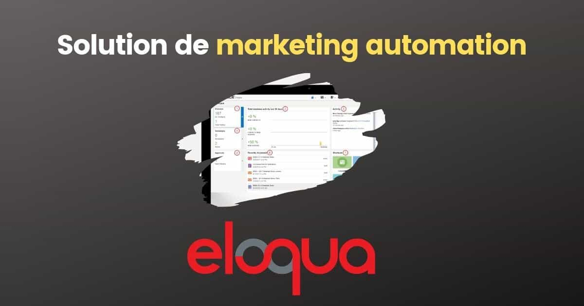 La solution de marketing automation Eloqua