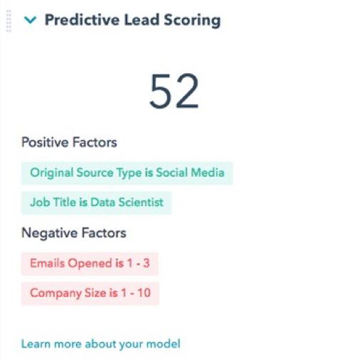 HubSpot scoring prévisionnel des leads