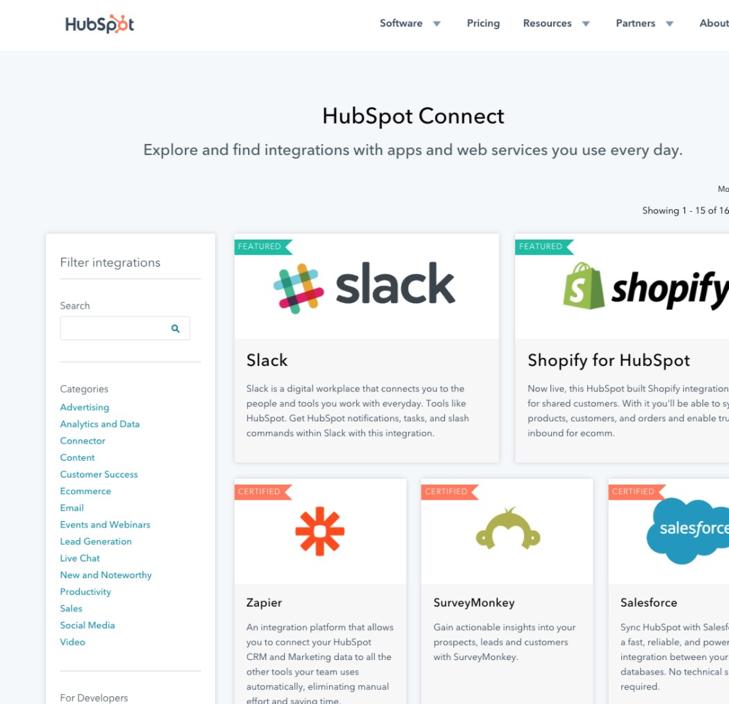 HubSpot_intégrations