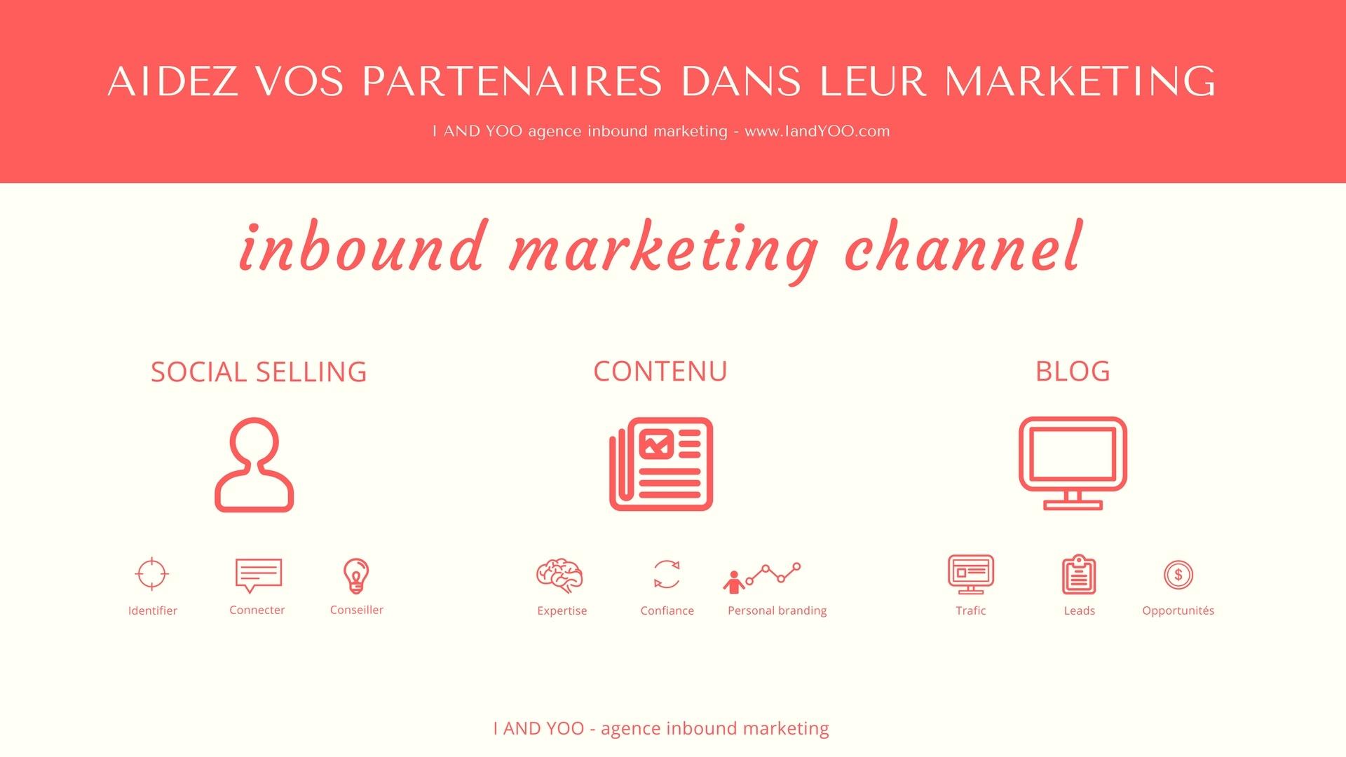 Inbound marketing partenaires - I AND YOO agence inbound marketing.jpg