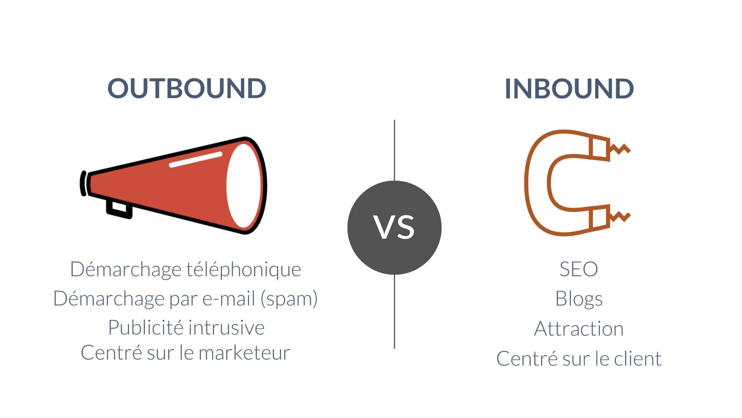 Outbound-marketing-vs-inbound-marketing
