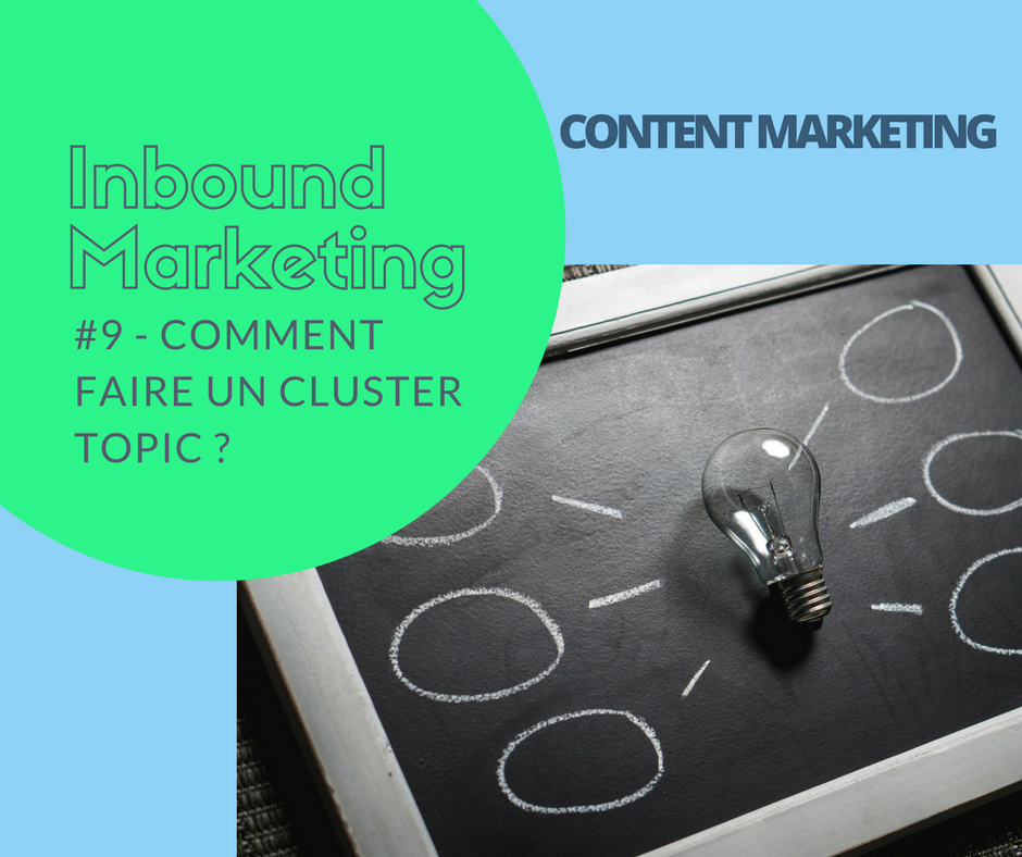 comment faire un cluster topic | IandYOO agence inbound marketing