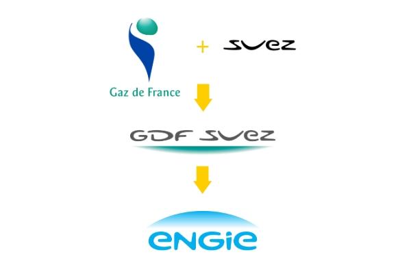 évolution identité de marque fusion gdf suez engie