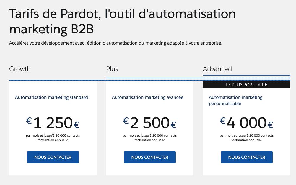 Prix Pardot Marketing automation
